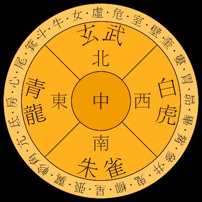 OlisticMap - BaZi - Astrologia Cinese