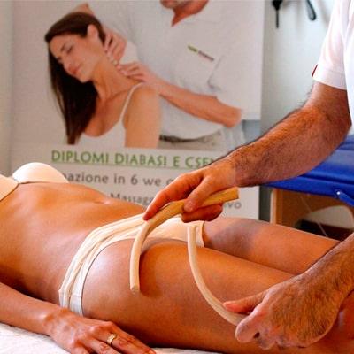 OlisticMap - Massaggio Antico Termale Romano
