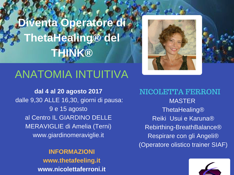 OlisticMap - THETAHEALING® ANATOMIA INTUITIVA