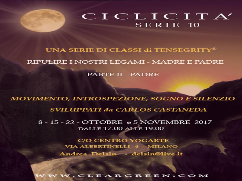 OlisticMap - Classi di Tensegrità ® Cleargreen