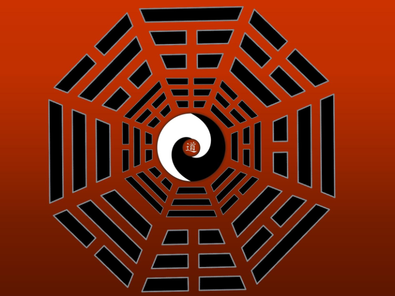 Olisticmap - Corso di Chi Kung TAOISTA