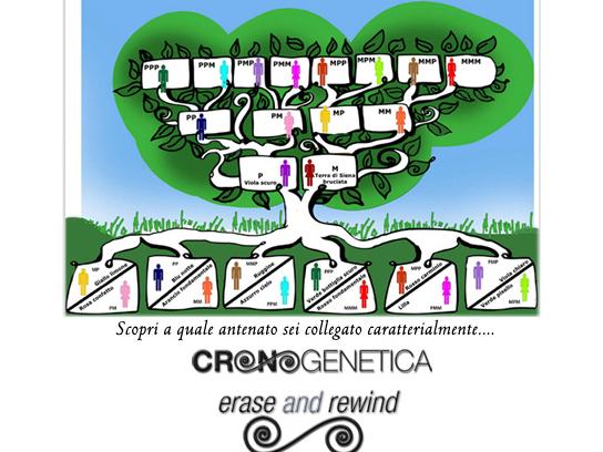 Olisticmap - Cronogenetica a MILANO