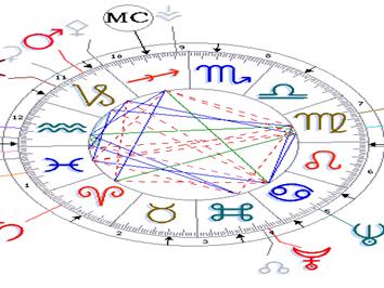 OlisticMap - Corso di Astrologia Umanistica Evolutiva - 1° LIVELLO in aula a Milano