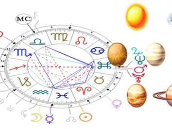 Olisticmap - Corso di Astrologia Umanistica Evolutiva - 2° LIVELLO in aula a Milano