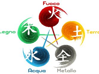 Olisticmap - L´armonia dei cinque elementi - il corso online