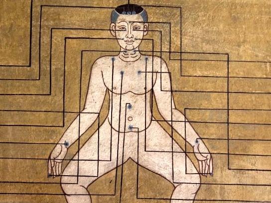 Olisticmap - TRADITIONAL THAI MASSAGE  - CORSO PRIMO LIVELLO