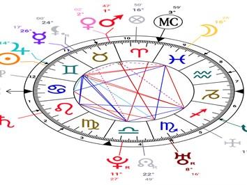 Olisticmap - Corso di Astrologia Umanistica - PRIMO LIVELLO - Treviolo (BG)