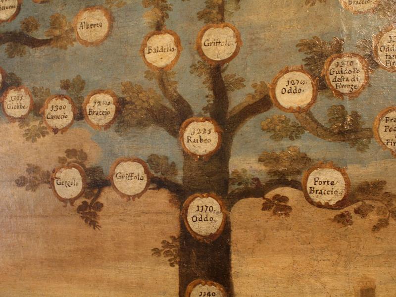 Olisticmap - L'eredità degli Avi