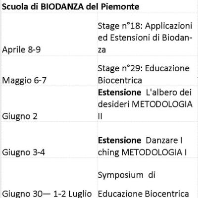 OlisticMap - Scuola di Biodanza del Piemonte